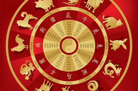 Çin Astrolojisi 2020 İçin Neler Söylüyor?